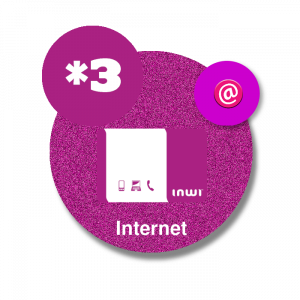 Recharge en ligne inwi  Internet 4G : *3 par paypal